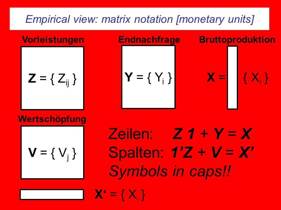 Empirical view: matrix notation [monetary units]